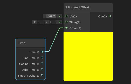 ShaderGraph の Tiling And Offset ノード